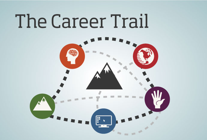 career trail